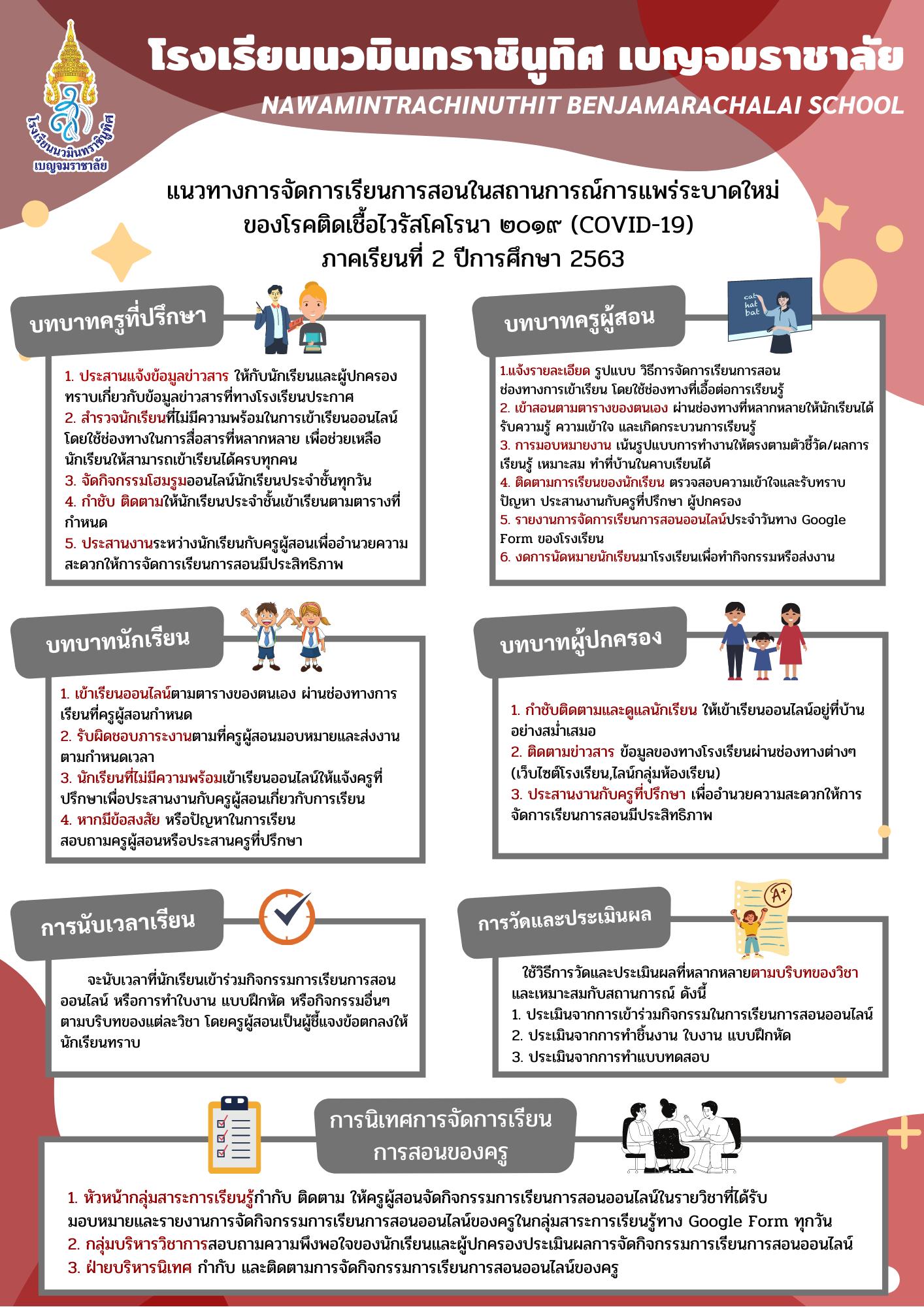 แนวทางการจัดการเรียนการสอนในสถานการณ์ COVID-19